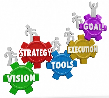 Successful Telesales Strategy